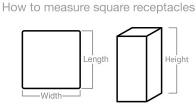 How To Measure Square Receptacles